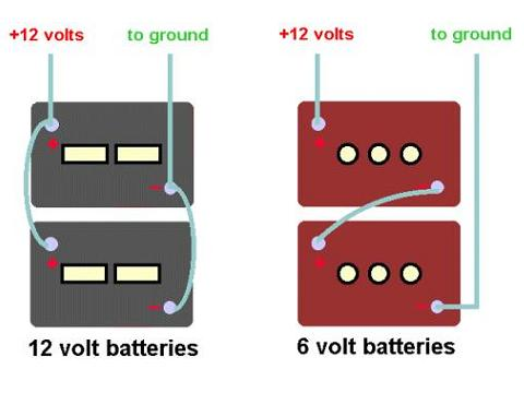 6 volt golf cart batteries scamp owners international on 24 Volt Battery Charger Diagram for if replacing a 12v battery, you would need two 6v batteries 'in series' or chained together to make 12v they connect like this at 24 Volt Starter Relay