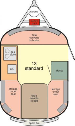 13 Deluxe Scamp Travel Trailer Floor Plan 1